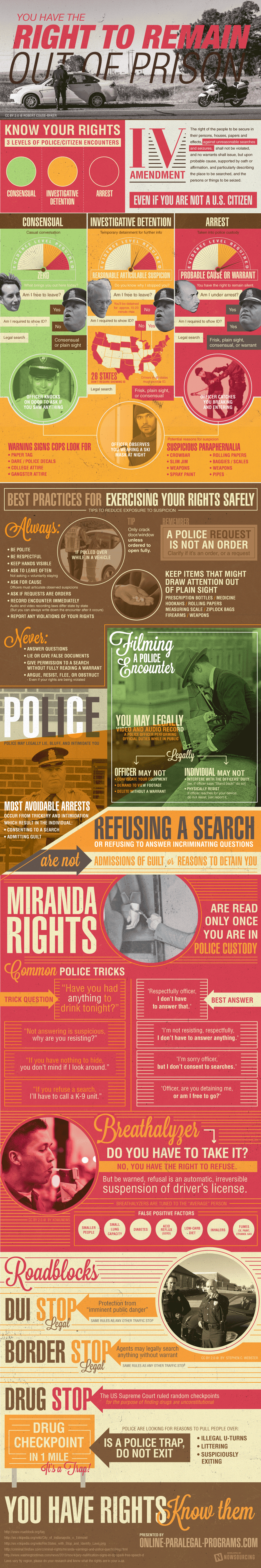 rights-infographic-online-paralegal-theblaze-copblock