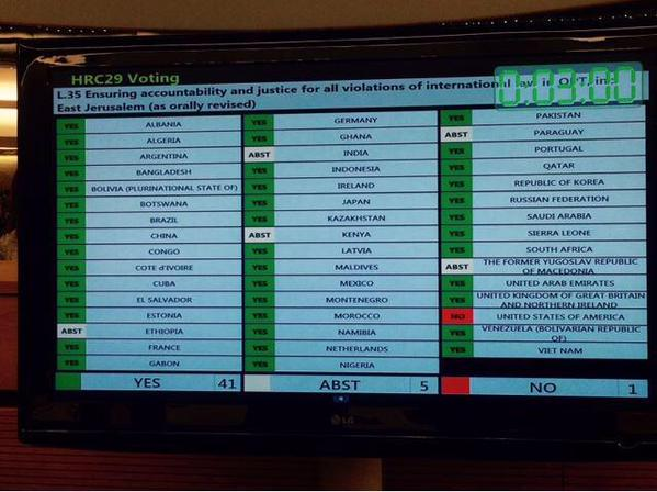 un-hrc29-israel-vote