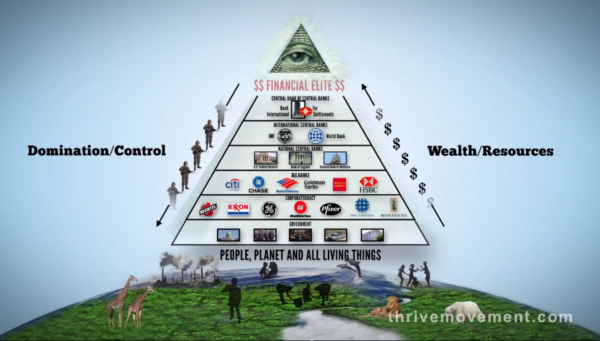 01-Pyramid-of-power-all-seeing-eye-financial-elite-1021x580