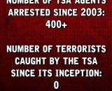 TSA Aviation Roulette – DHS Has No Idea Who Agents Really Are