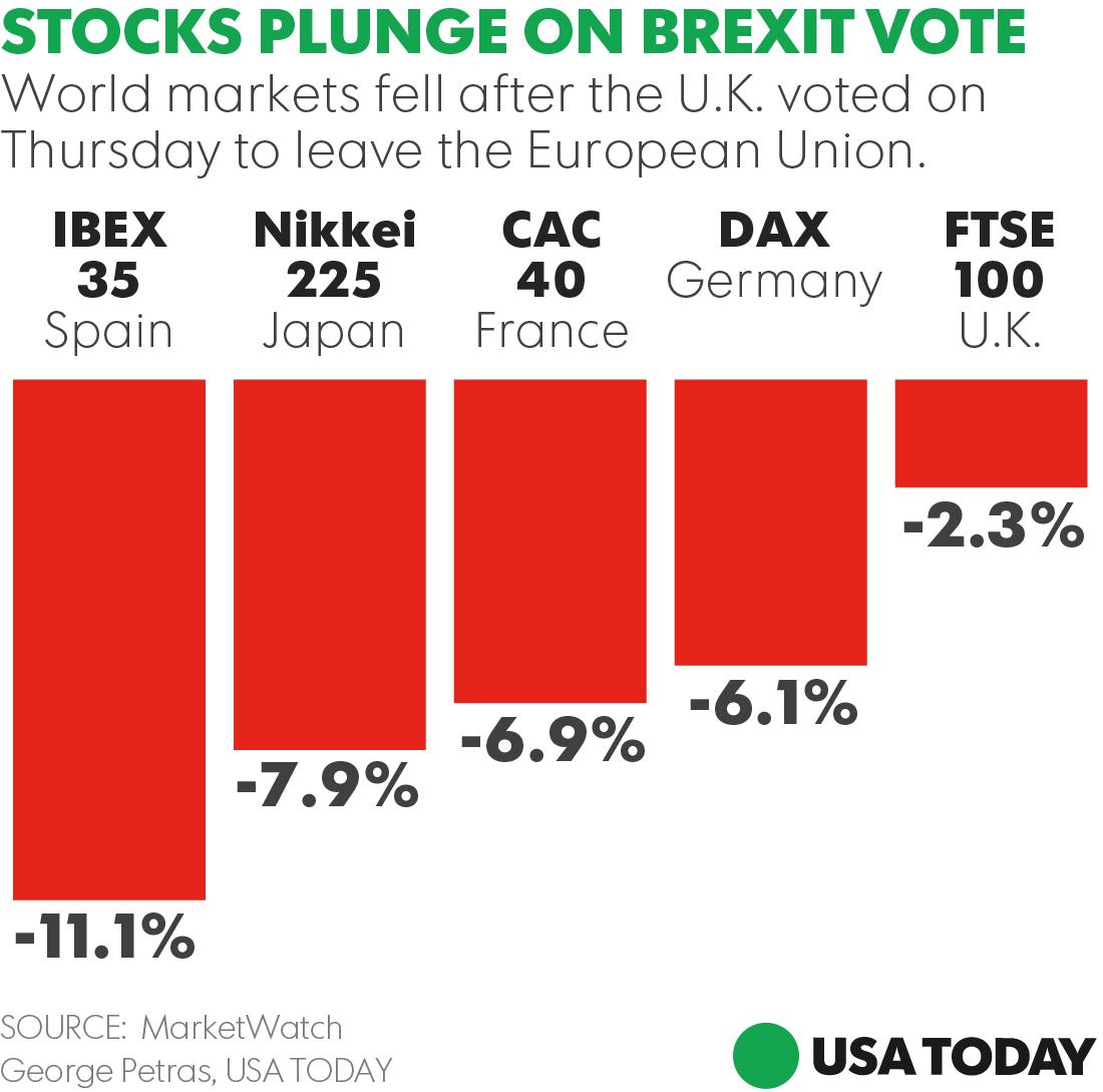 062416-Brexit-Market-Reax.V2