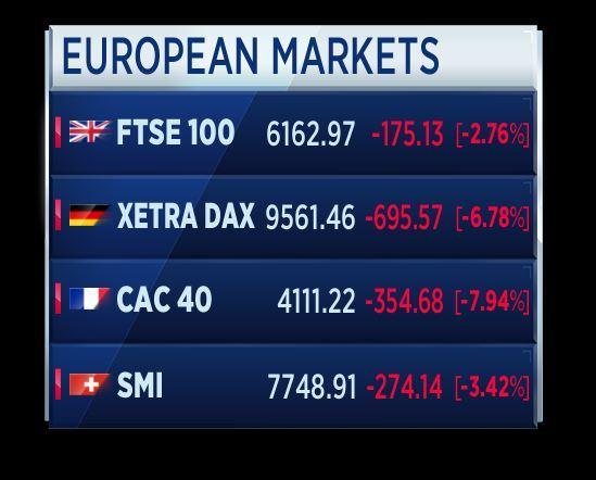 euromarketsfall