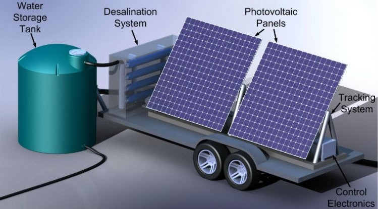 Portable machine turns salt water into drinking water using solar power