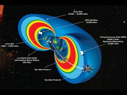 Mad Scientists: NASA 'accidentally' Drains the Van Allen Belts