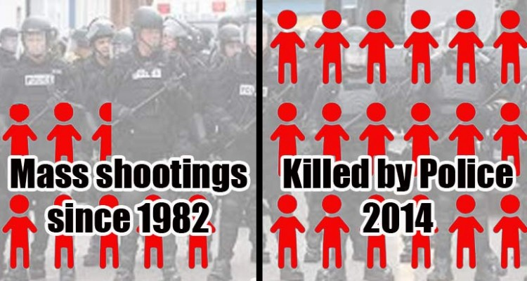 In 2014, Police Killed Nearly Twice as Many Americans than Mass Shooters Combined Since 1982
