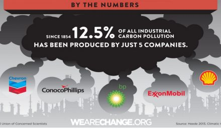 THERE'S NO STOPPING FOSSIL FUELS SAYS EXXON CEO
