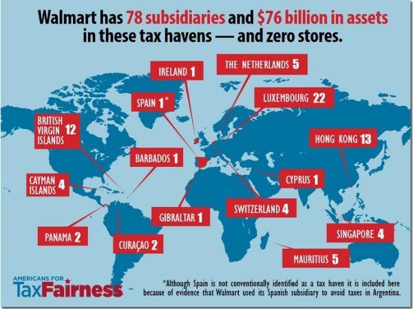walmart tax haven