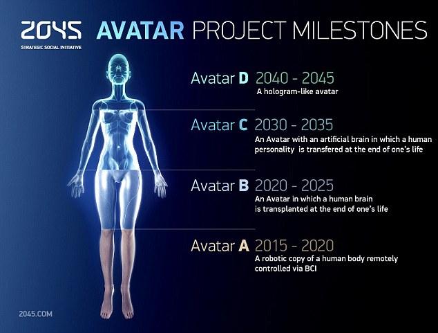 avatarproject