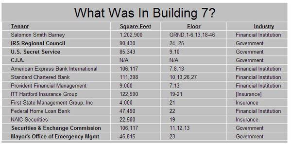 WTC911building