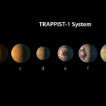 7 New Earth-Like Exoplanets Discovered; NASA Announces