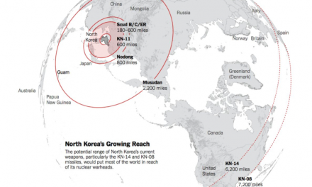 Meet The Think Tank Trying Push The U.S. Into War With North Korea