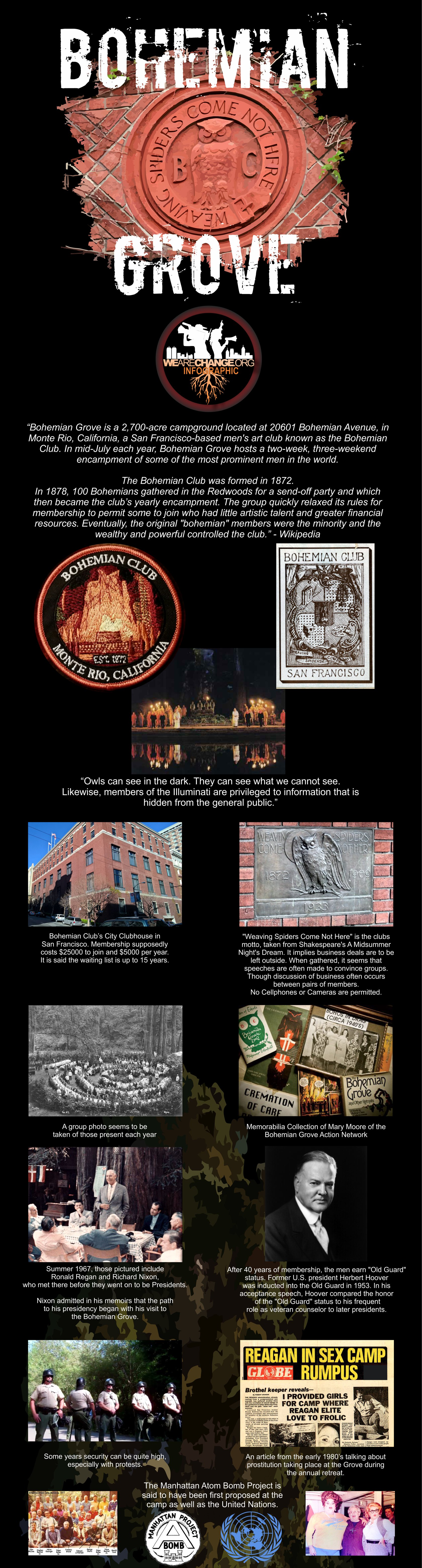 Infographic: Inside Bohemian Grove